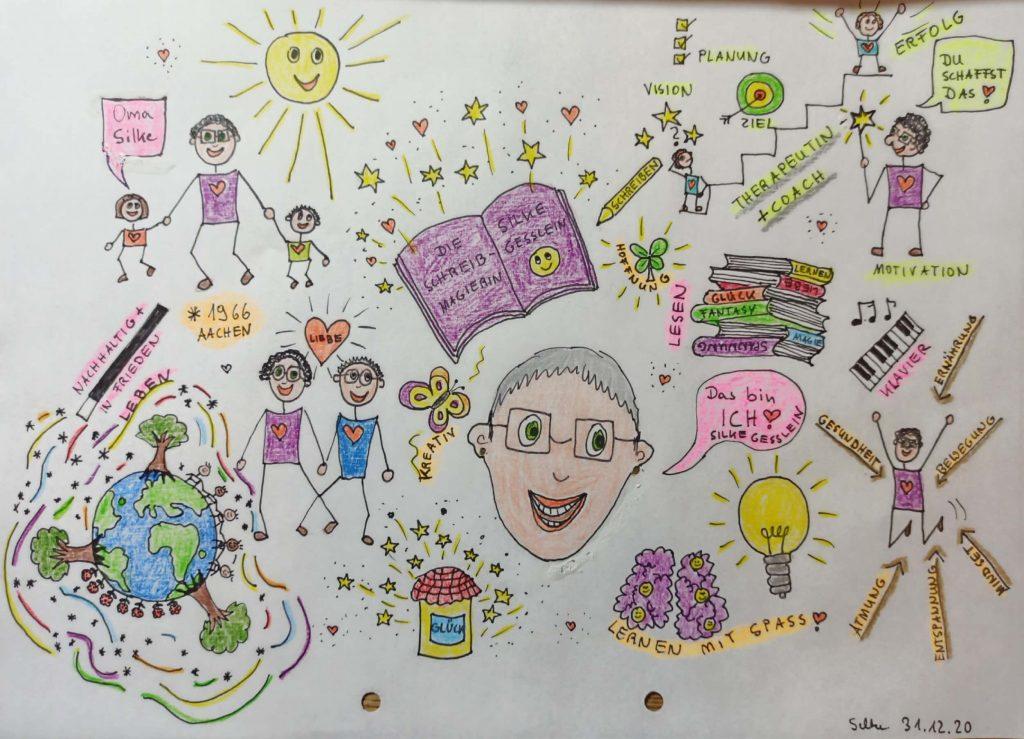 Silke Geßlein - Leben und Lernen mit mehr Zufriedenheit und Freude